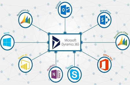 تصویر برای دسته مایکروسافت داینامیک